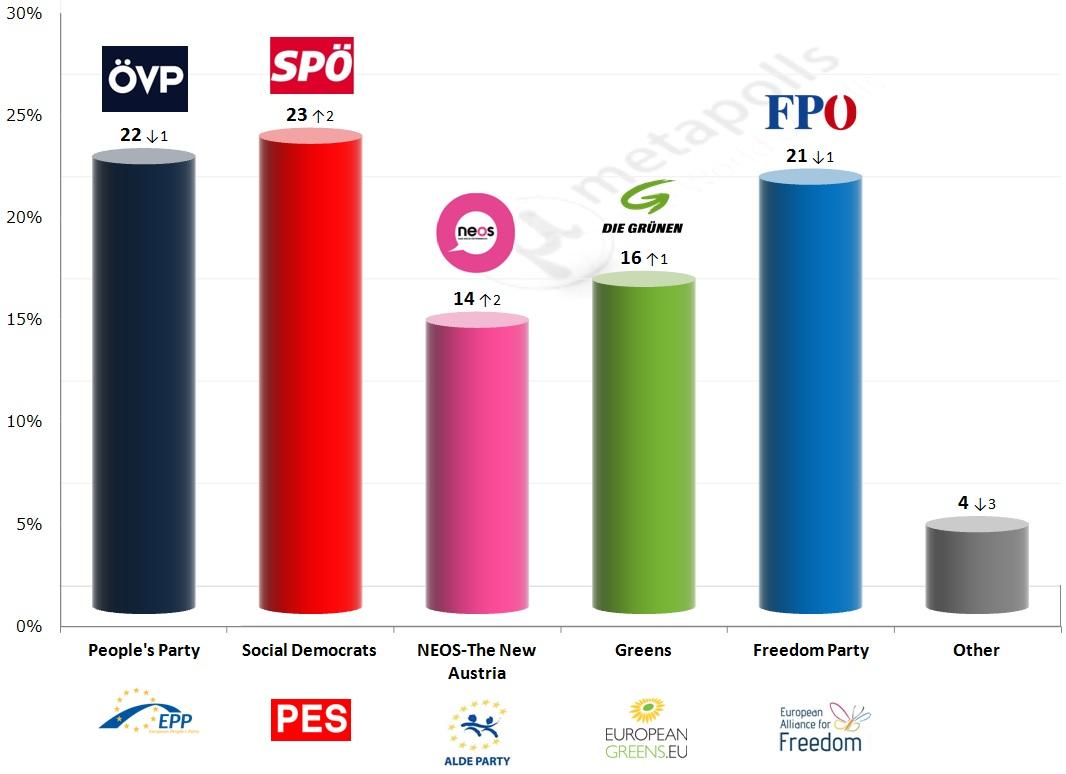 eu aus market 14 5 2014