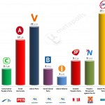 Denmark – European Parliament Election: 9 May 2014 poll