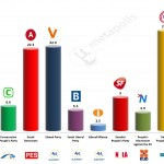 Denmark – European Parliament Election: 13 May 2014 poll