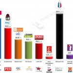 France – European Parliament Election: 22 May 2014 poll (CSA)