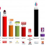 France – European Parliament Election: 19 May 2014 poll