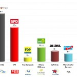 Germany – European Parliament Election: 16 May 2014 poll