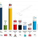 Greece – European Parliament Election: 4 May 2014 poll (Metron)
