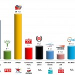 Greece – European Parliament Election: 15 May 2014 poll (VPRC)