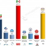 Italy – European Parliament Election: 28 April 2014 poll (IPR)