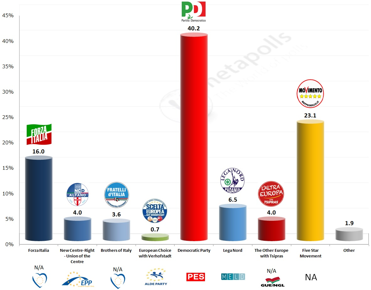eu italy ipr projection 1