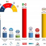 Italy – European Parliament Election 2014: Metapolls prediction