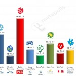 Sweden – European Parliament Election: 22 May 2014 poll