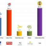 United Kingdom – European Parliament Election: 20 May 2014 poll (Opinium)