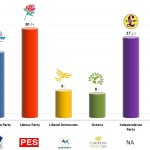 United Kingdom – European Parliament Election: 2 May 2014 poll (YouGov)