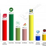 Finnish Parliamentary Election: 30 May 2014 poll