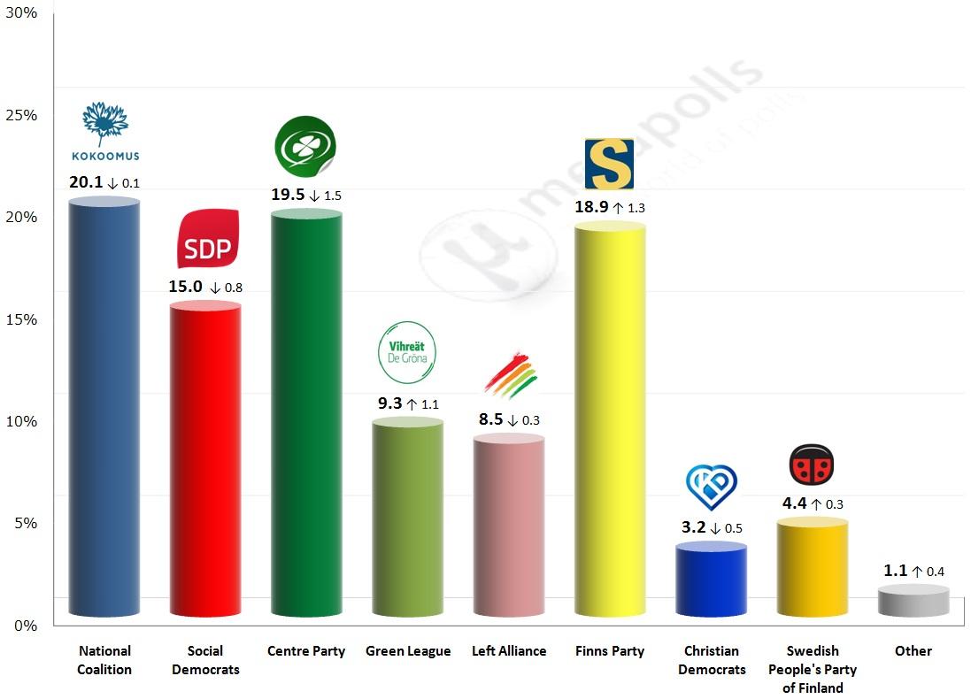 fin taloustutkimus 30 5 2014