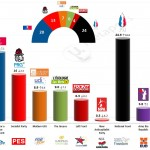France – European Parliament Election 2014: Final Results
