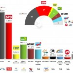 Germany – European Parliament Election 2014: Final Results