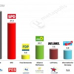 Germany – European Parliament Election 2014: FGW 2nd forecast update