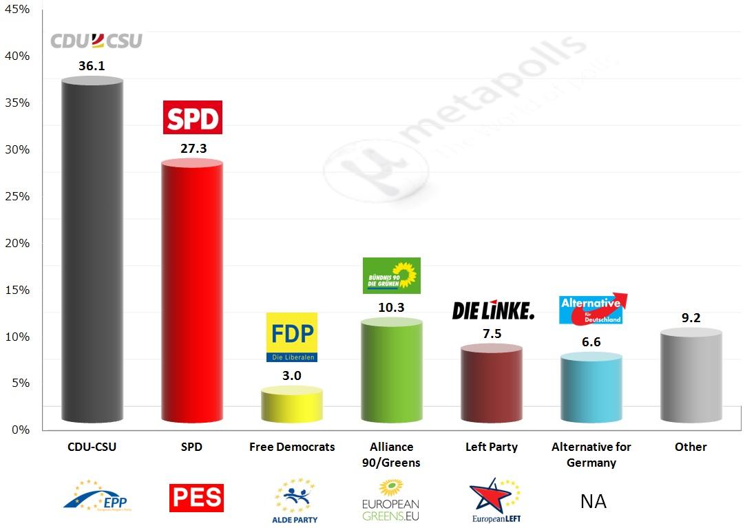 germany eu forecast zdf 1