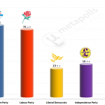 United Kingdom General Election: 12 May 2014 poll (ICM)
