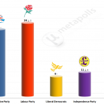 United Kingdom General Election: 14 May 2014 poll (Ipsos)