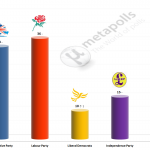 United Kingdom General Election: 4 May 2014 poll (YouGov)