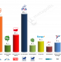 Poland – European Parliament Election: 13 May 2014 poll