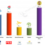 United Kingdom – European Parliament Election: 12 May 2014 poll (YouGov)