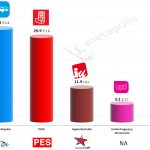 Spain – European Parliament Election: 11 May 2014 (NC Report)