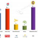 United Kingdom – European Parliament Election: 14 May 2014 poll (Opinium)