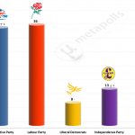 United Kingdom General Election: 12 May 2014 poll (Populus)