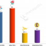 United Kingdom General Election: 16 May 2014 poll (Populus)