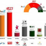 Portugal – European Parliament Election 2014: Final Results