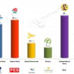 United Kingdom – European Parliament Election: 4 May 2014 poll (YouGov)