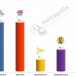 United Kingdom General Election: 14 May 2014 poll (YouGov)