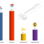 United Kingdom General Election: 16 May 2014 poll (YouGov)