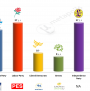 United Kingdom – European Parliament Election: 21 May 2014 poll (YouGov)