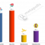 United Kingdom General Election: 8 May 2014 poll (YouGov)