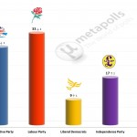 United Kingdom General Election: 23 June 2014 poll (Lord Ashcroft)