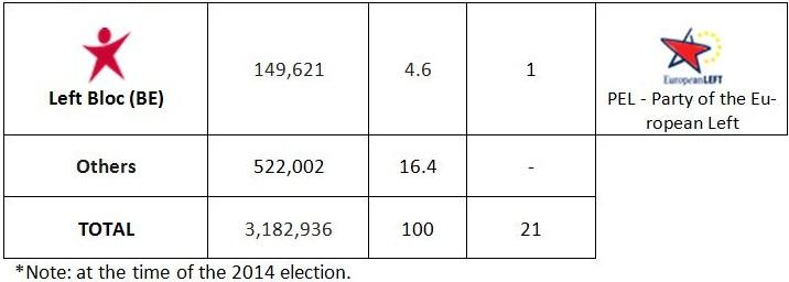 POR EU 2014 RESULTS2
