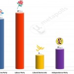 United Kingdom General Election: 16 June 2014 poll (Populus)