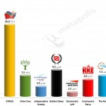 Greek Parliamentary Election: 18 July 2014 poll (Pulse)