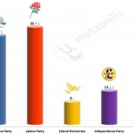 United Kingdom General Election: 16 July 2014 poll (Ipsos Mori)