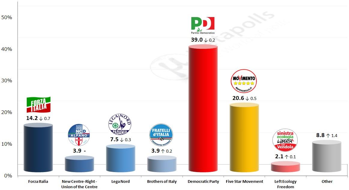 italy datamedia 9 9 2014