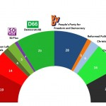 Dutch General Election: 23 September 2014 poll
