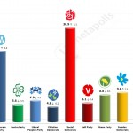 Swedish General Election: 13 September 2014 poll