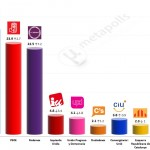 Spanish General Election: 5 Nov 2014 poll