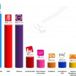 Spanish General Election: 7 Nov 2014 poll
