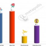 United Kingdom General Election: 16 November 2014 poll (YouGov)