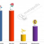 United Kingdom General Election: 9 Nov 2014 poll (YouGov)