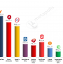 Danish General Election: 22 December 2014 poll (Voxmeter)
