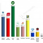 Finnish Parliamentary Election:  4 December 2014 poll