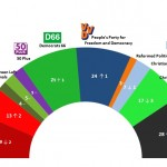 Dutch General Election: 23 December 2014 poll